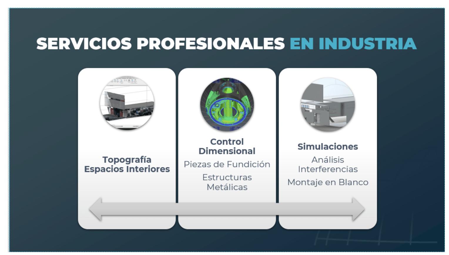 Servicios Geograma en Topografía Industrial