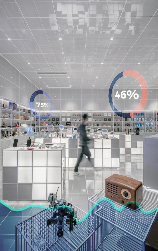 Indoor Mapping Retail